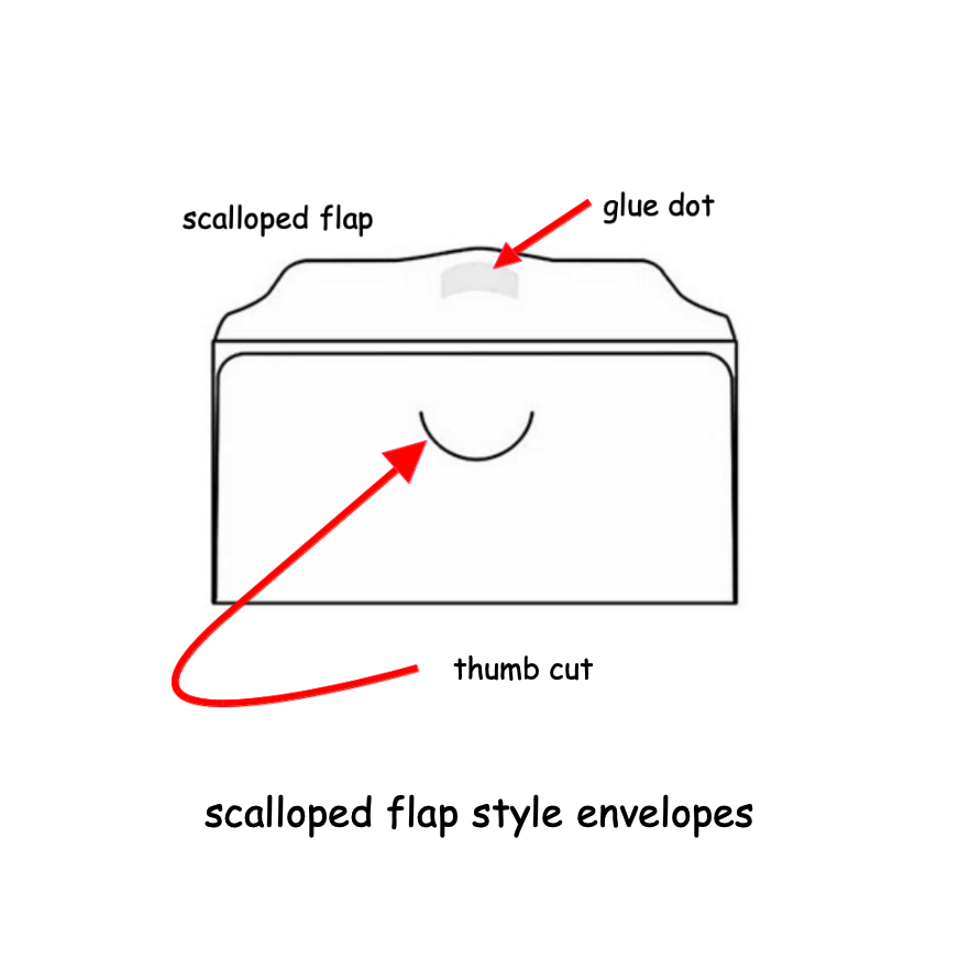 https://www.printlinkonline.com/images/products_gallery_images/scalloped_flap_envelopes93.png